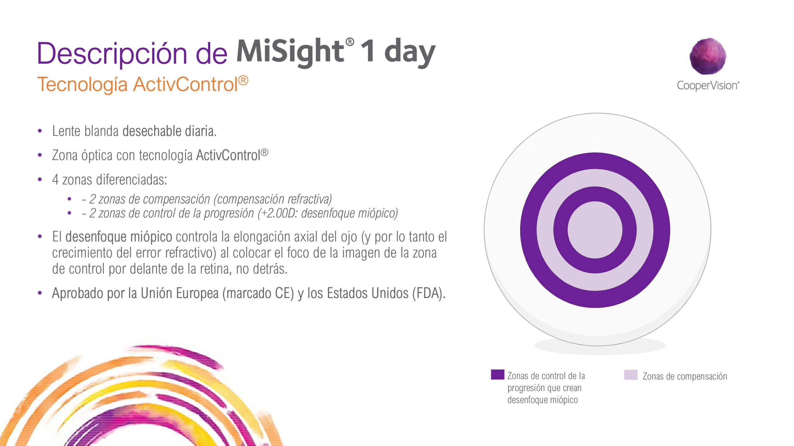 Descripción de MiSight® 1 day Tecnología ActivControl®